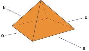 alinear piramide correctamente